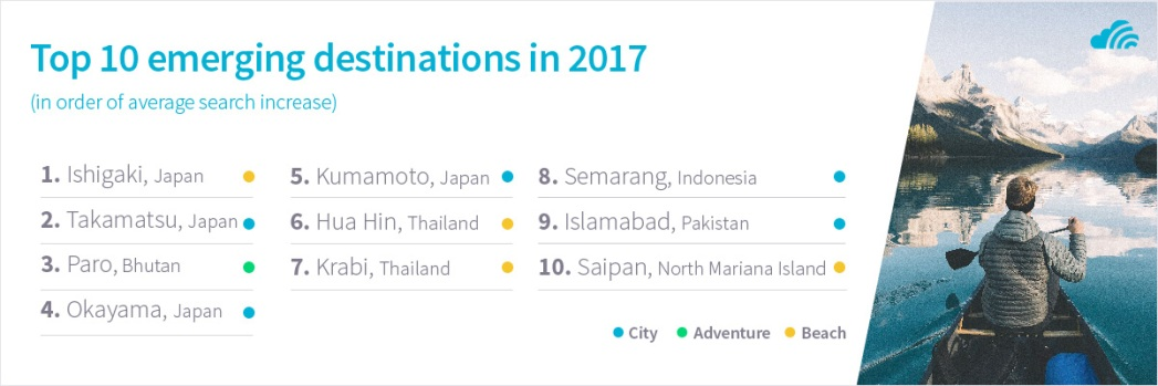 top 10 emerging destinations for 2017